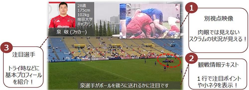 TBSテレビ、ジャパンラグビートップリーグでARライブ映像視聴の実証実験を実施
