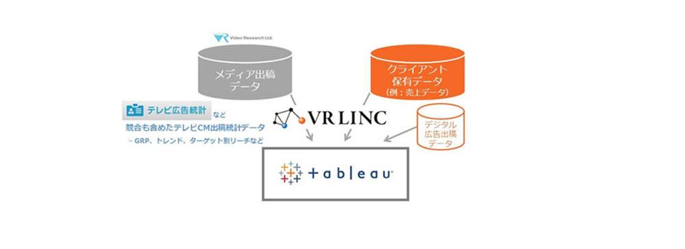 ビデオリサーチ、「VR LINC」とTableauの接続開始を発表