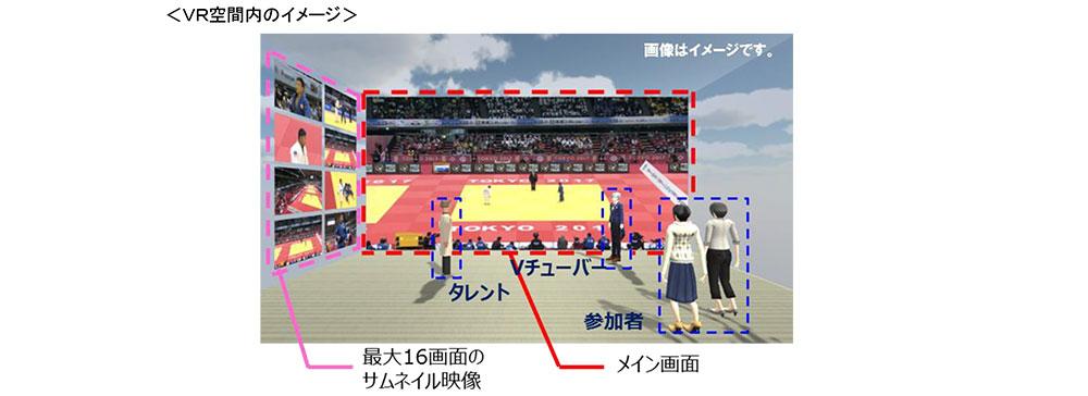 テレビ東京HD、ドコモと「柔道グランドスラム2018」で5Gを活用した「VRソーシャルビューイング」の実証実験