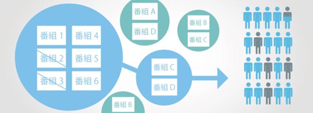 スイッチ・メディア・ラボ、タイムCMの最適な組み合わせをシミュレーションする「トータルリーチオプティマイズ」を提供開始