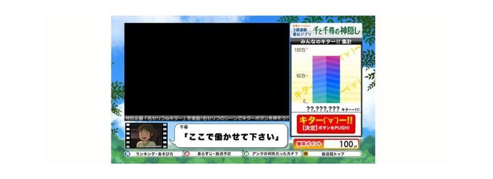 日テレ、『千と千尋の神隠し』のデータ放送連動企画「名セリフ」人気No.1を発表