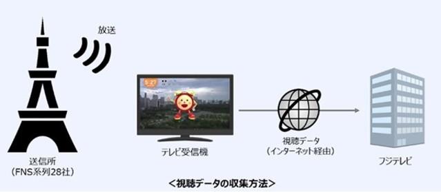 フジ テレビ ワールド カップ バレー