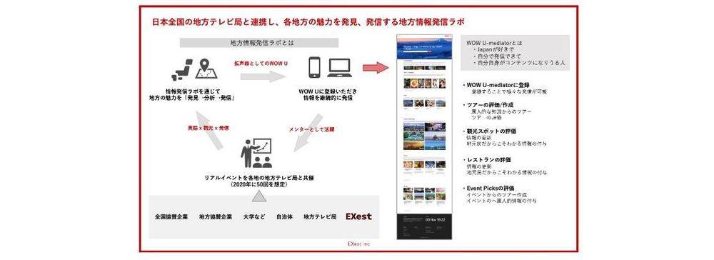 全国の放送局とEXest社が連携して「地方情報発信ラボ」を開設 12月には秋田・青森でイベント開催