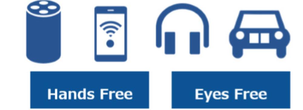「FNN.jpプライムオンライン」が広告付き音声ニュースをスマートスピーカーに配信