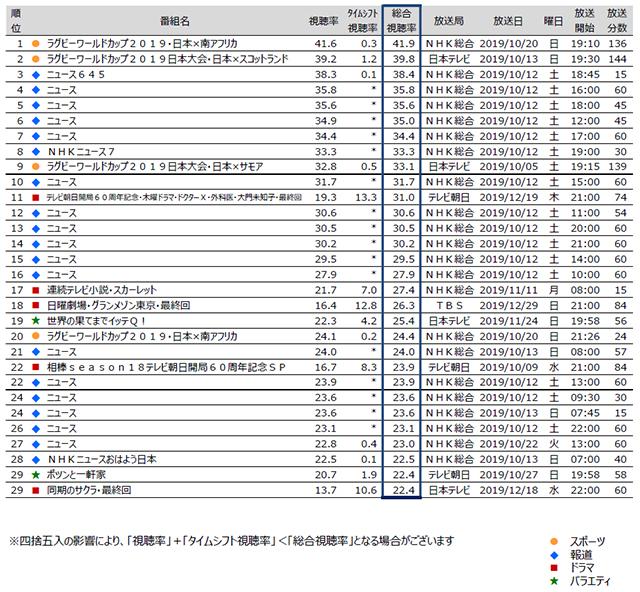 は グラン 率 東京 メゾン 視聴