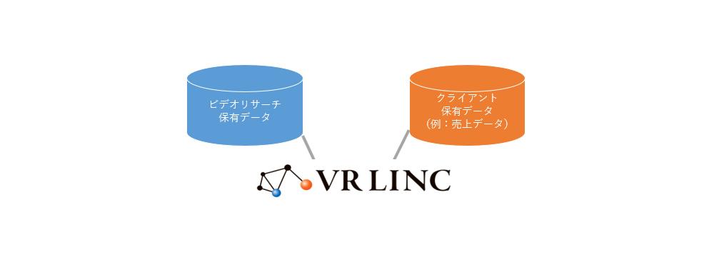 ビデオリサーチ、VR LINCを通じたDomoとのデータ接続を開始