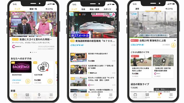 中京 テレビ ニュース