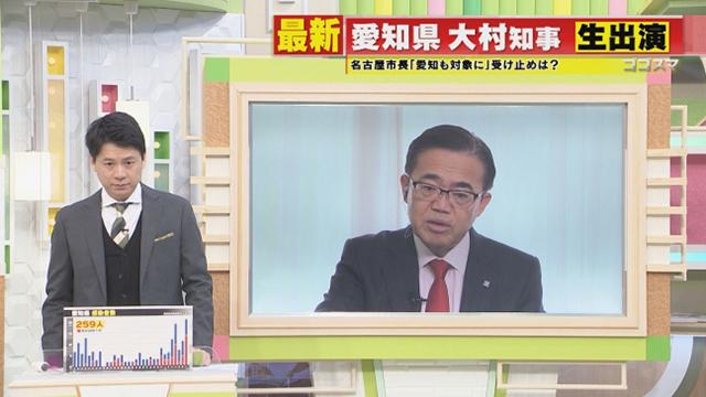県 テレビ 中京 愛知 コロナ